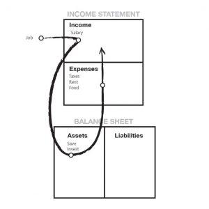 5 raportul independenței financiare cum să lansezi un robot de tranzacționare