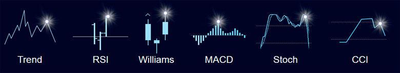 cumpărați semnale de opțiuni binare