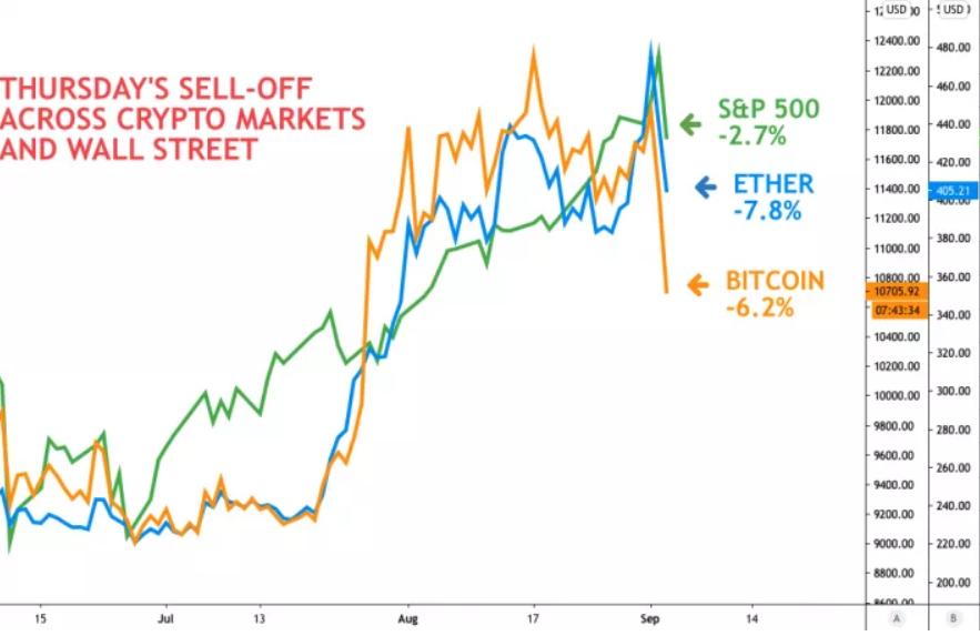 semnale de tranzacționare bitcoin