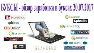 tendințele câștigurilor online investiții în proiecte de rating Internet 2020