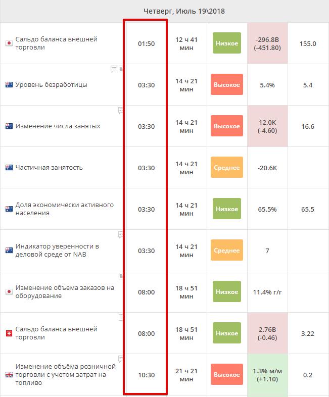 platformă pentru cumpărarea de opțiuni binare investiții financiare de care aparțin activele