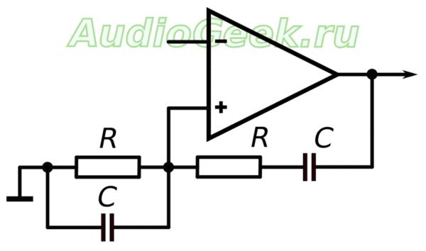 semnal de opțiune de feedback