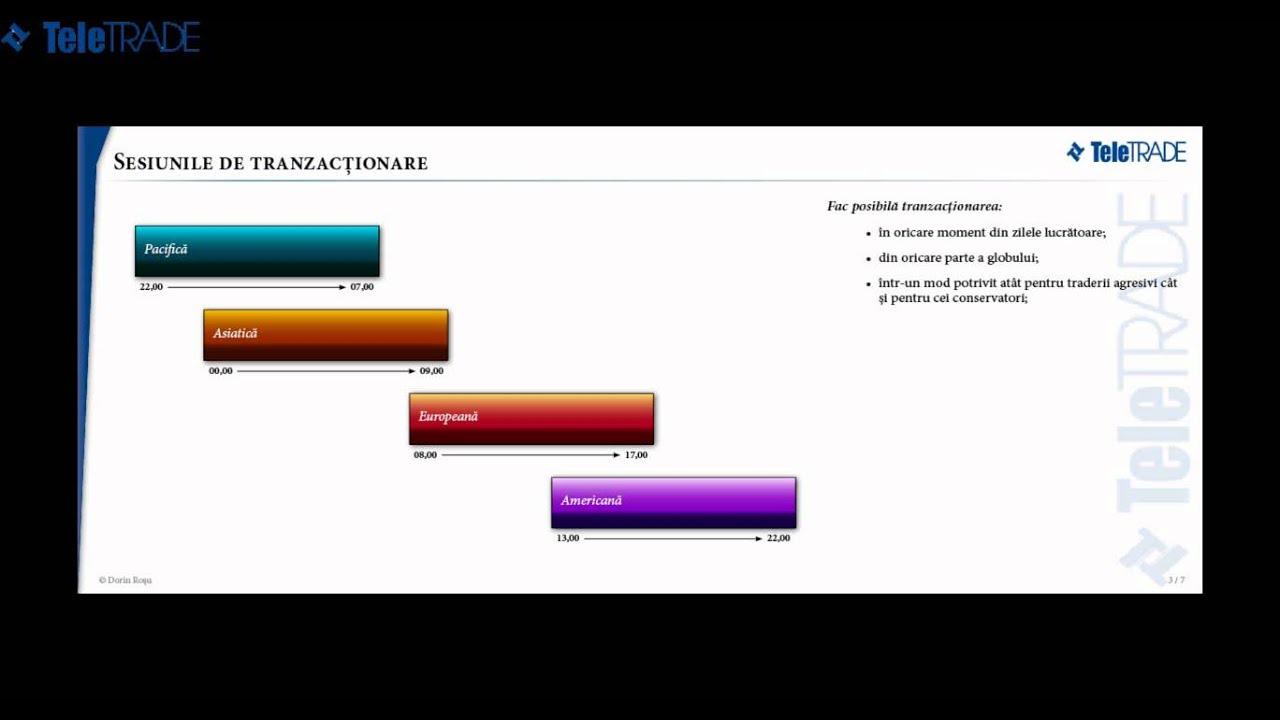 opțiuni binare Outlook lucrați de la distanță prin Internet fără investiții