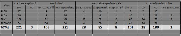 câștigurile din tranzacționarea opțiunilor binare expert în opțiuni