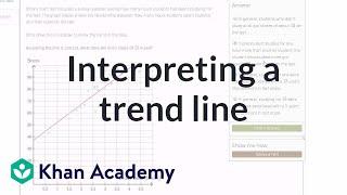 linia de trend video
