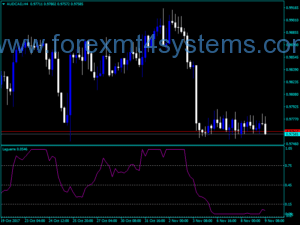 Download forex.md forum