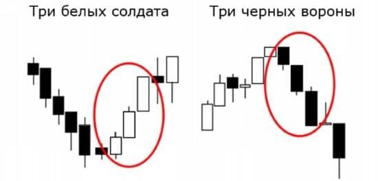 secret al strategiei opțiunilor binare 1