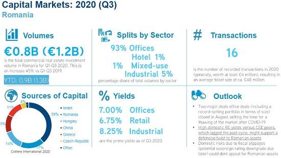 ratingul centrelor de tranzacționare în 2020