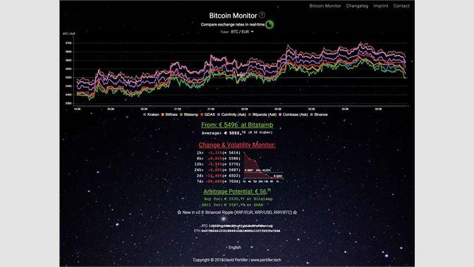 aplicație bitcoin opțiuni de la 30