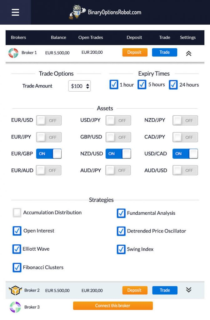 Bots de tranzacționare cu opțiuni binare lista completă a strategiilor de opțiuni binare