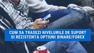 tactica opțiunilor binare cum să faci bani pentru dezvoltarea site- ului web