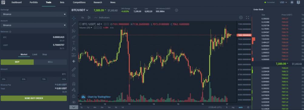 opțiune binară bitcoin