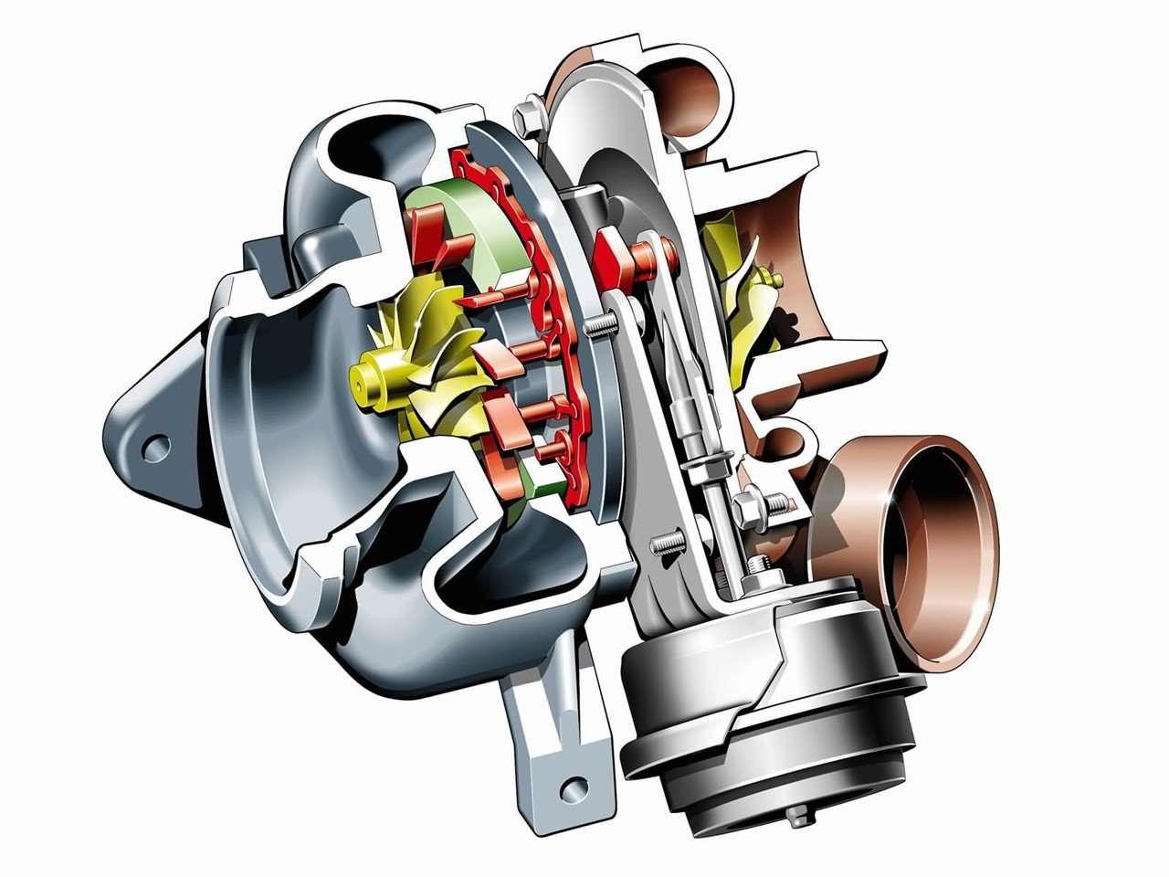 ce este opțiunile turbo