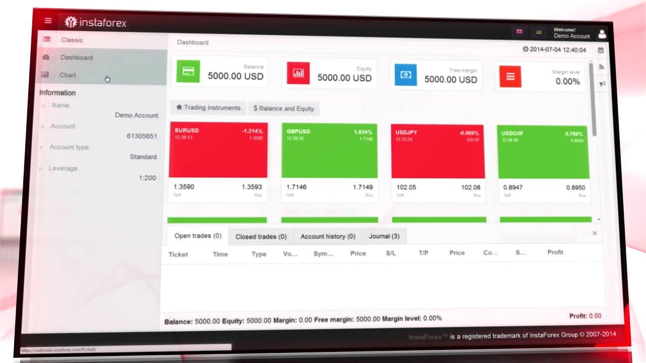 cum a făcut Sobchak Ksenia bani program pentru a câștiga bani pe Internet 2020