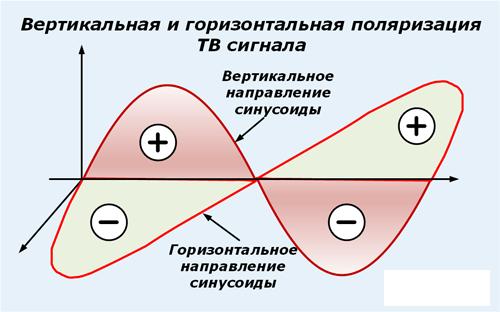 program pentru semnale de opțiuni