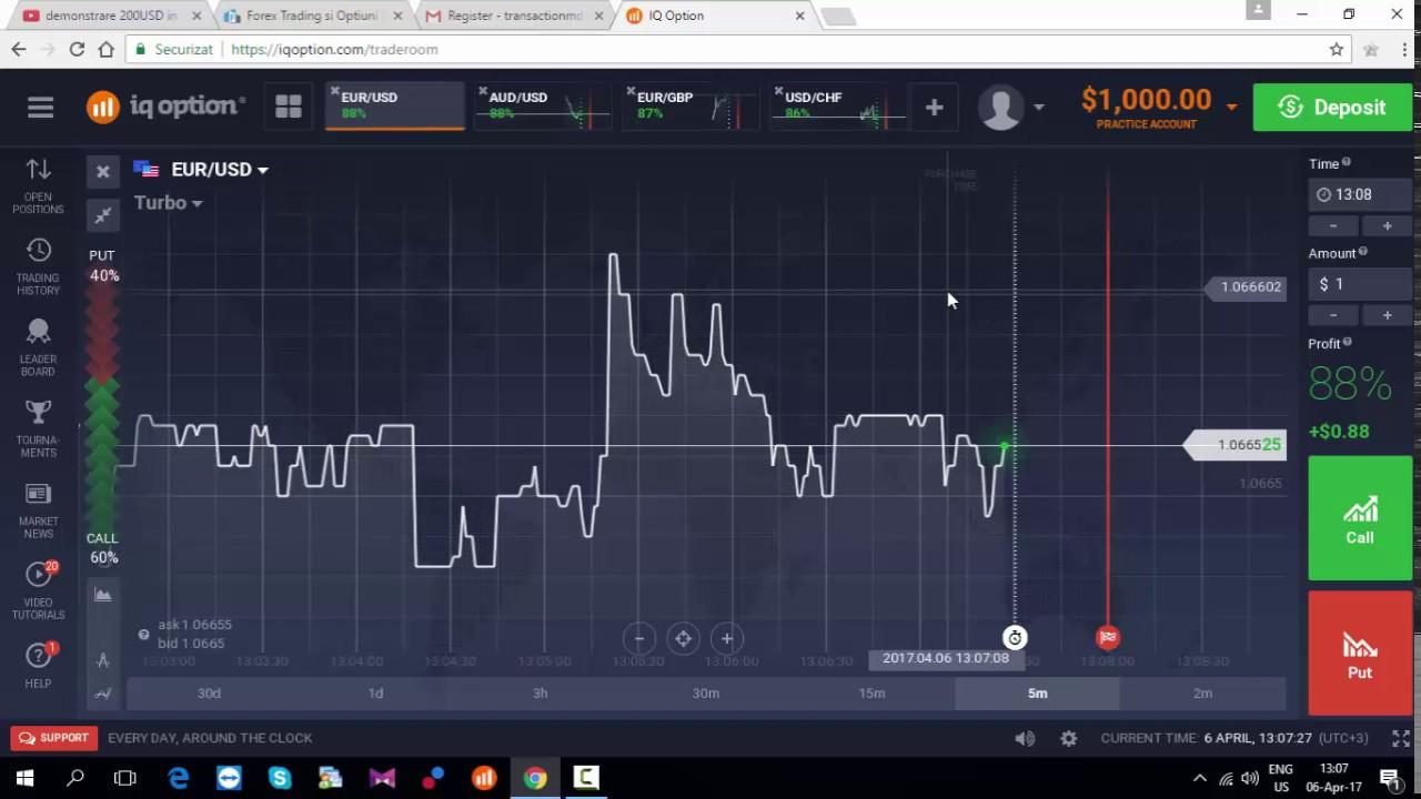 investiții în bitcoin la dobândă graficul de tranzacționare pe Opțiunile binare