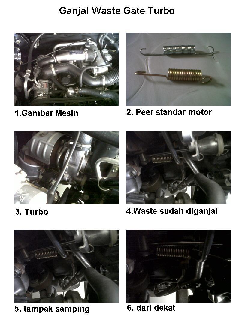 opțiune turbo sau binară