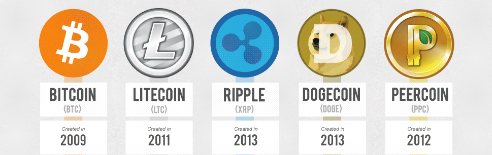 lista portofelelor bitcoin qiwi