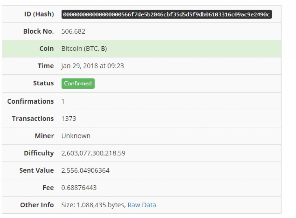 bitcoin câte confirmări