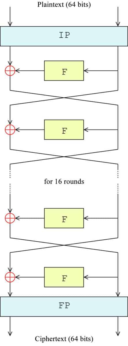 opțiuni binare cum funcționează