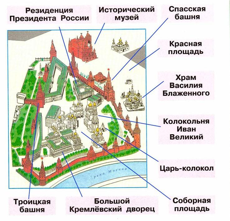 strat de tranzacționare donskoy câștigurile pe internet ivan