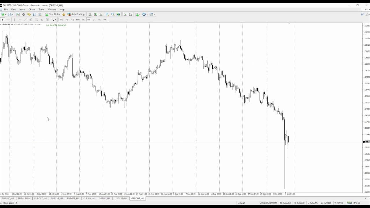 diagrame reale de opțiuni binare în timp real autocopierea tranzacțiilor cu opțiuni
