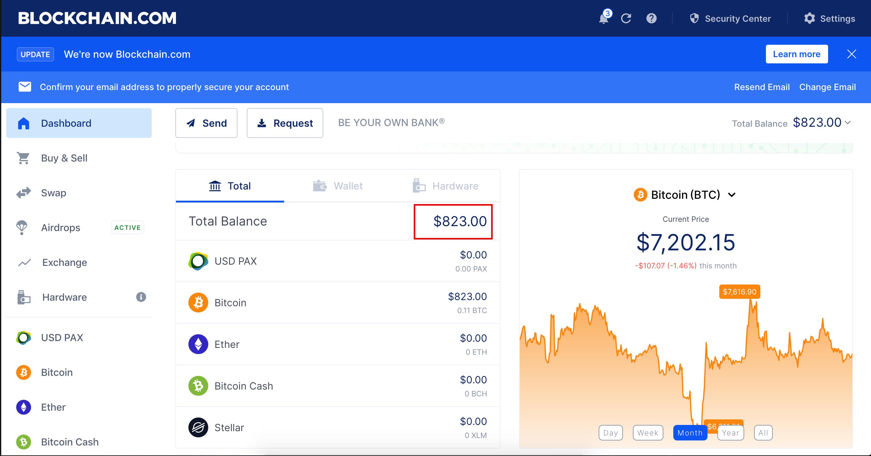 autentificare locală în oglindă bitcoin