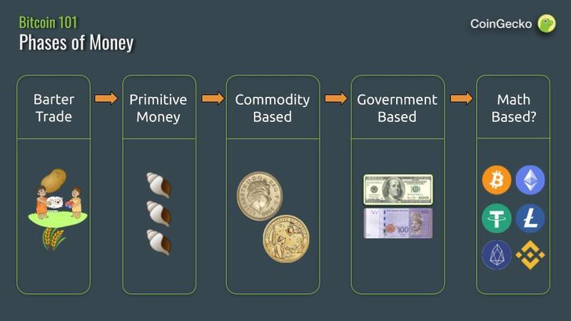 cum să investești rapid în bitcoin și ell
