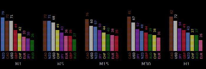strategia de opțiuni binare în timpul platului toc semnale de opțiuni binare