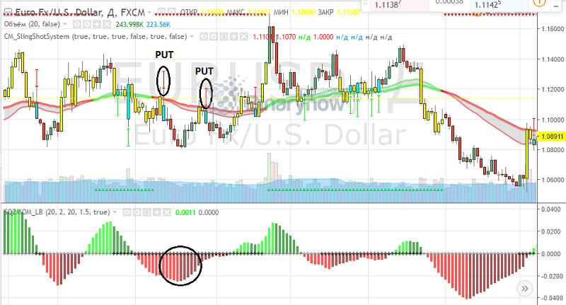 bitcoin primește monede trebuie să învețe să facă comerț
