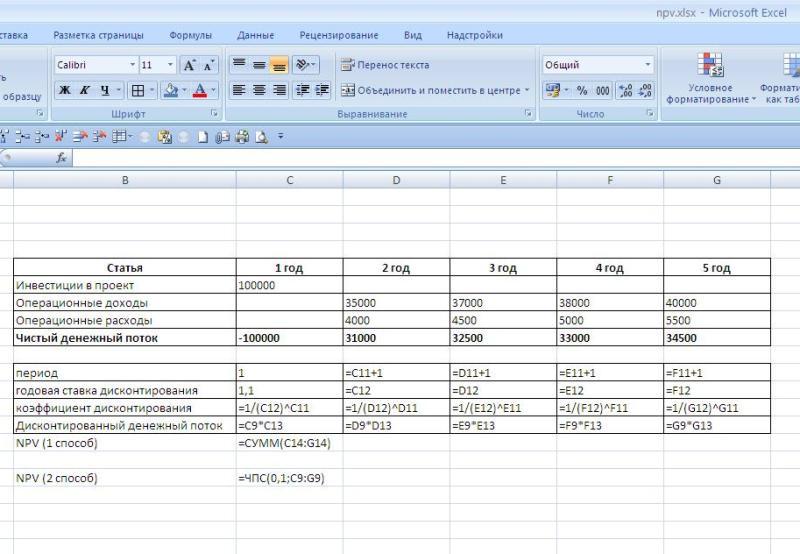 calcularea eficacității unei opțiuni