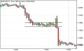 Curs valutar – cum poți profita de pe urma schimbărilor USD/RON? (P) - Alba24