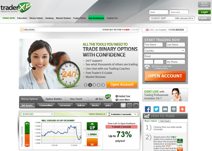 AnyOption Review | Binary Option Trading Tips & Tricks - Investing Stock Online