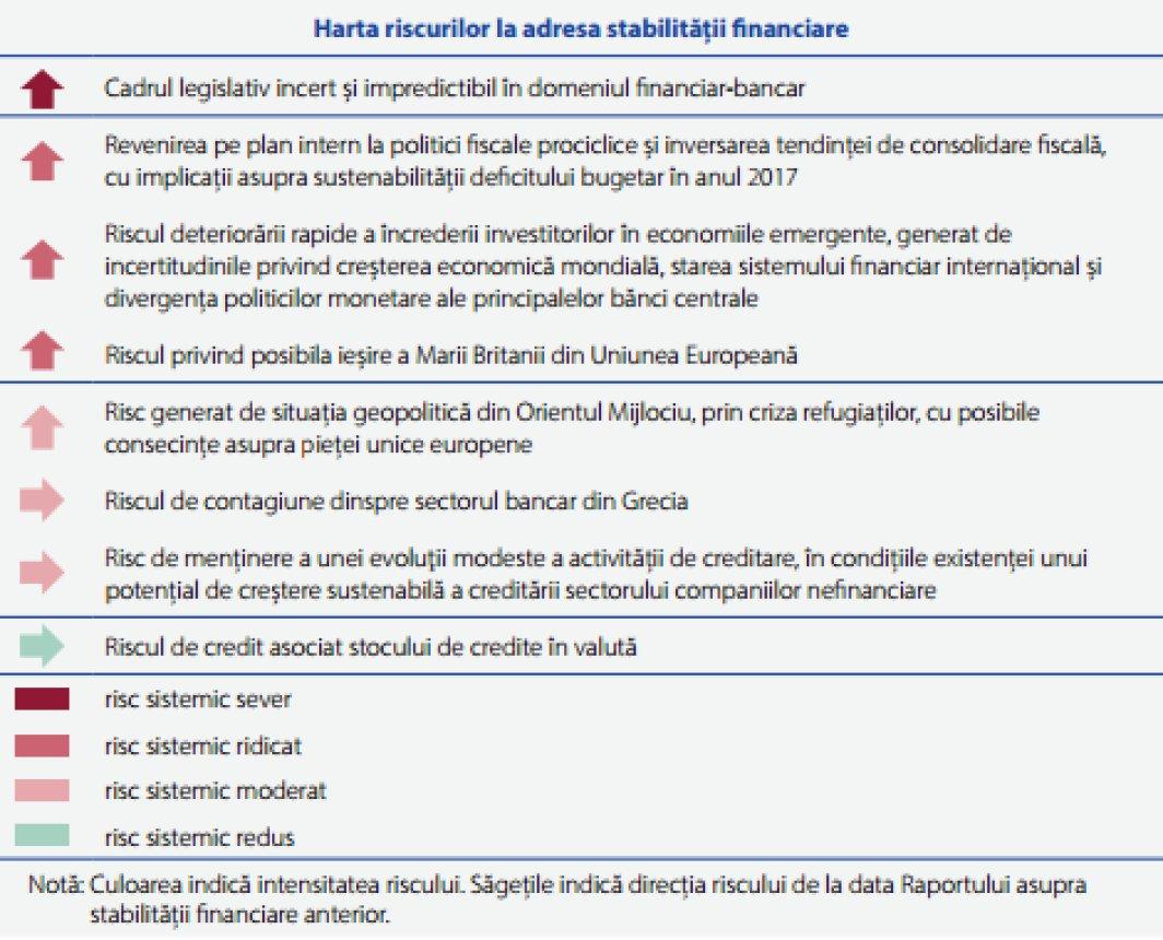 opțiuni de risc inversate câștigați bani rapid și legal