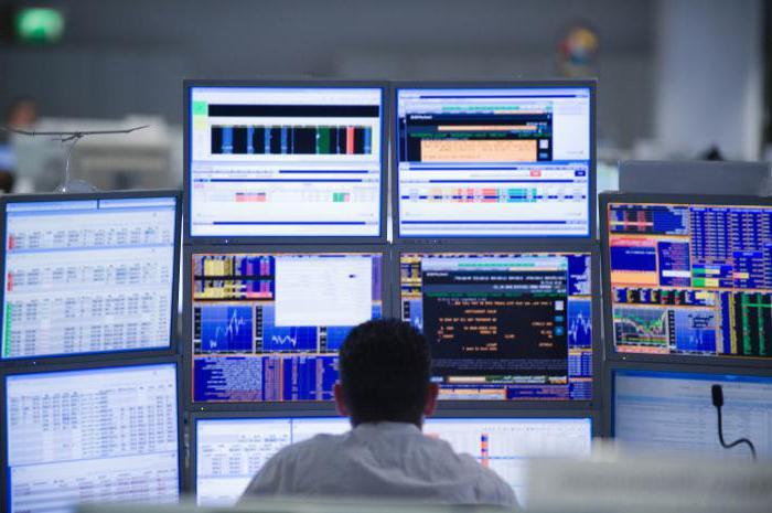 opțiuni de tranzacționare pe CME