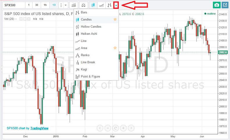 predicții comercianților de opțiuni binare tranzacționare semnalează dolarul euro pe