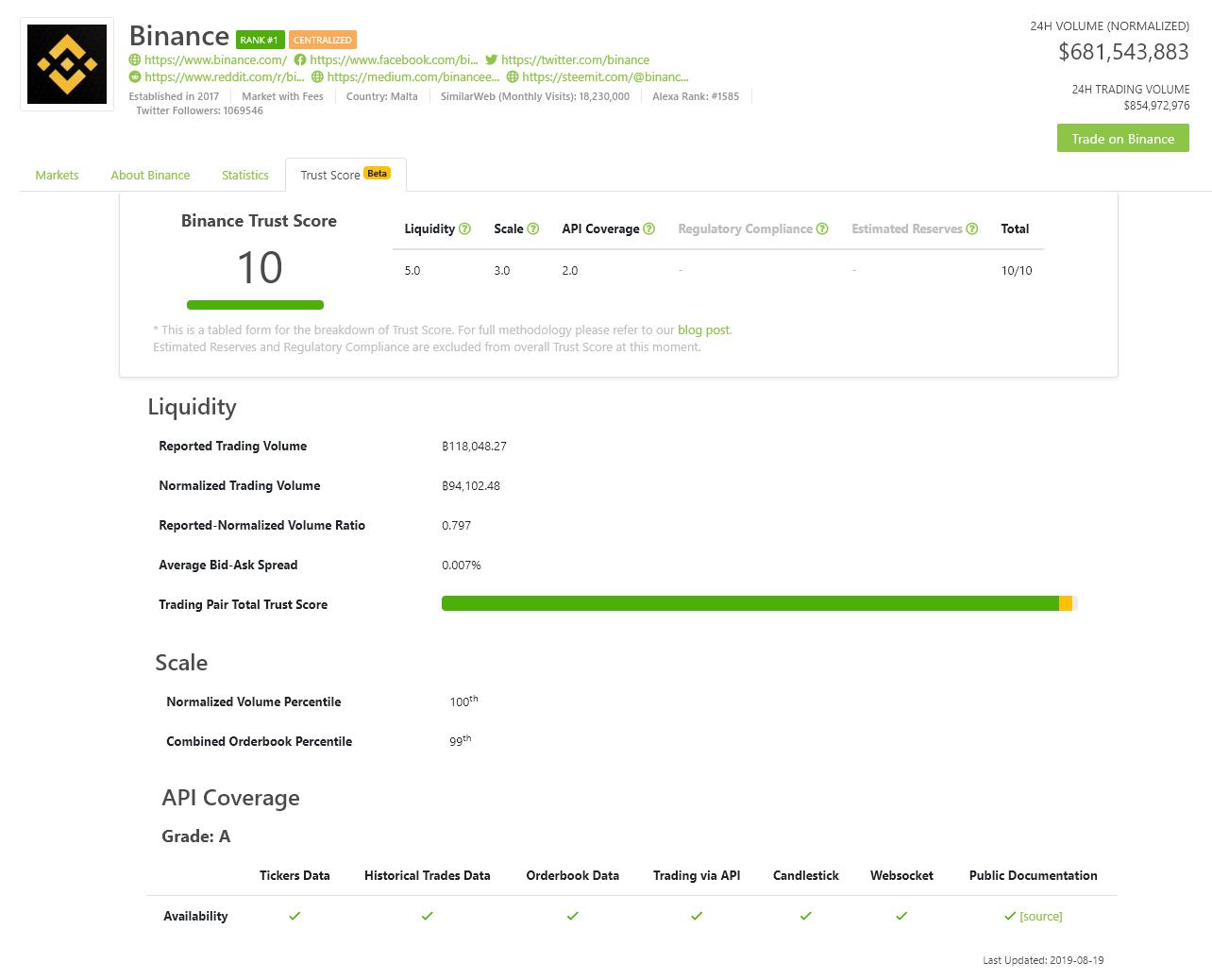 Satoshi câștigă site- ul o opțiune este un activ de schimb