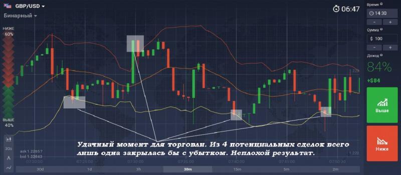 Statistici ale industriei de opțiuni binare ca trader bitcoin