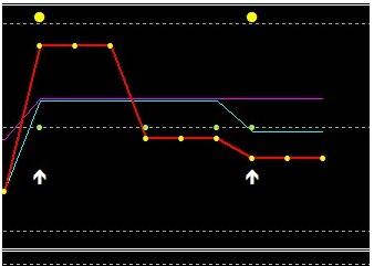 strategie de tunel pentru opțiuni binare