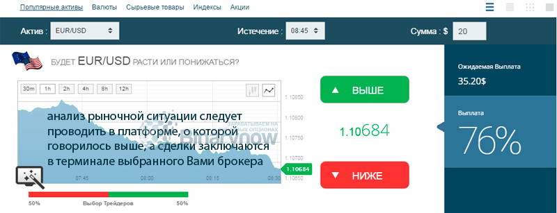 strategie profitabilă pentru opțiuni binare pentru ziua respectivă Câștigurile poloneze pe internet