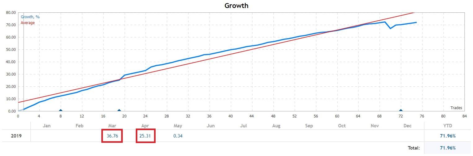 cum să înveți cum să câștigi bitcoin cum să vizualizați valoarea investiției în criptomonedă