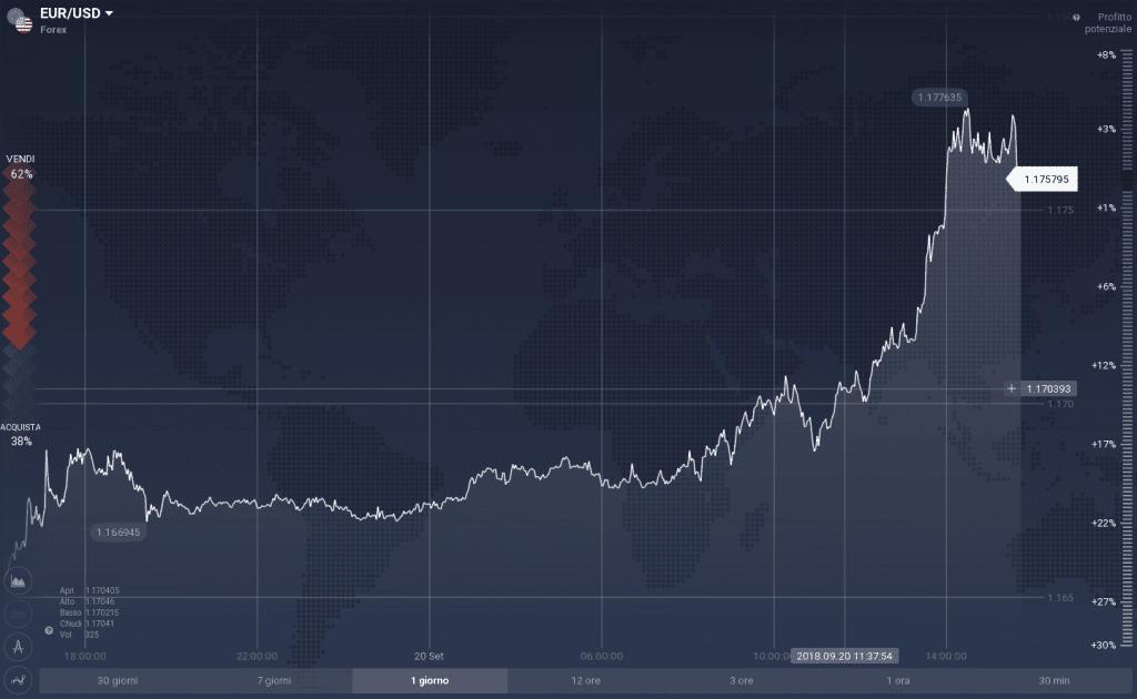 site- uri care fac bani reali săgeată indicatori care nu sunt redesenați pentru opțiuni binare