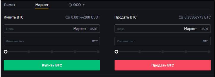 Revizuire cuprinzătoare a Binance Cryptocurrency Exchange