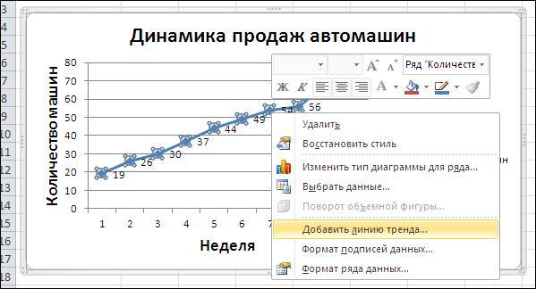 Linie de tendinta Excel