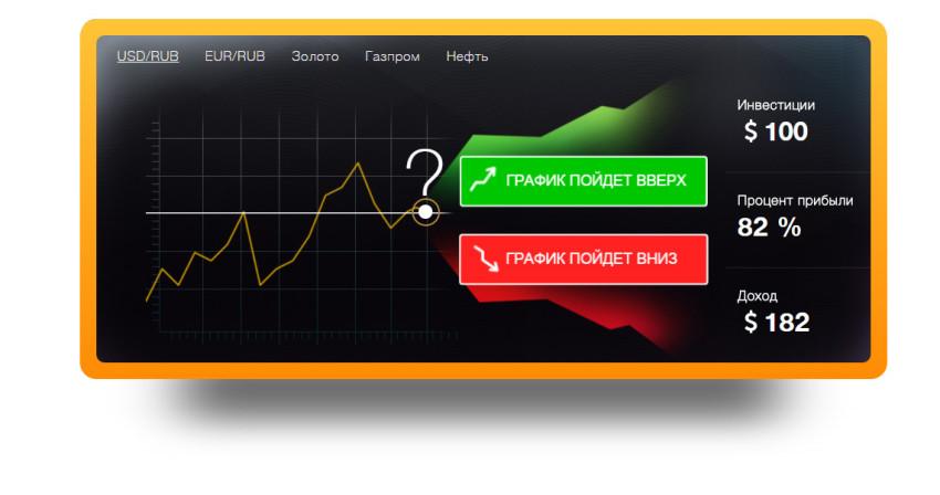 indicator stabil pentru opțiuni binare totul despre opțiunile binare video