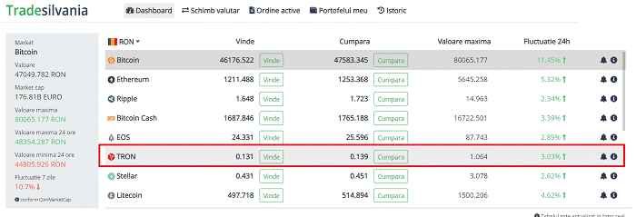 semnale de tendință pentru tranzacționare pe bursă tip real de câștiguri pe internet