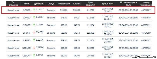 programe pentru a câștiga bani pe opțiuni binare opțiuni binare PIB