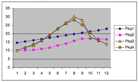 tranzacționarea pe opțiuni binare prin semnale câștiguri rapide și ușoare