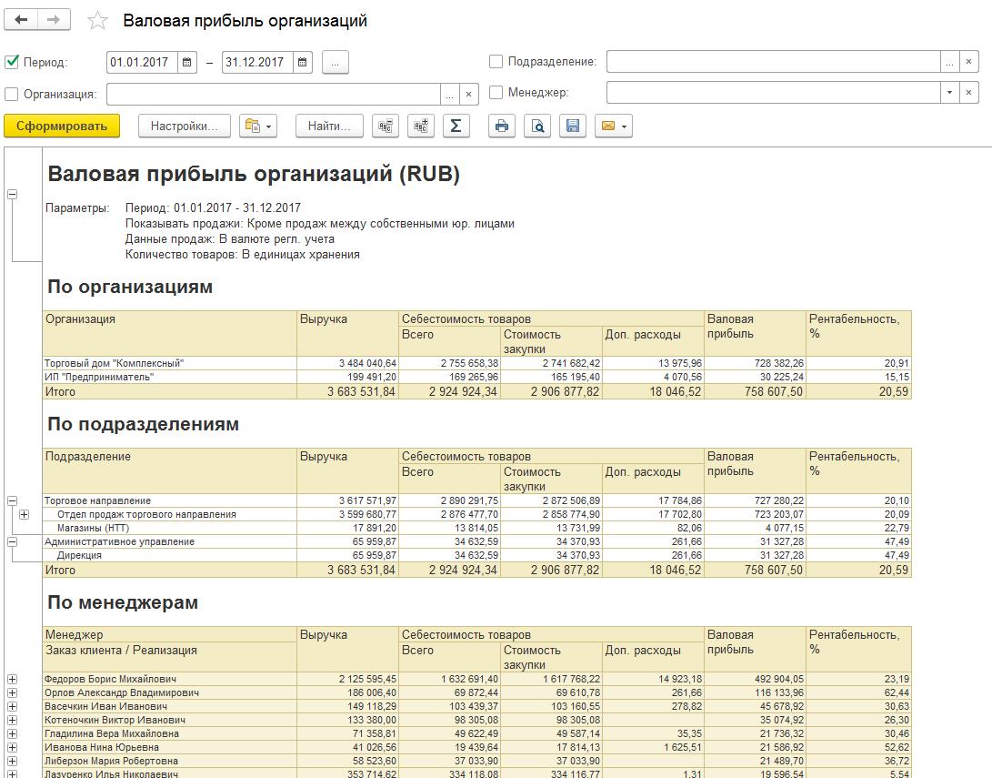 calculul profitului de opțiune indicator bingo pentru opțiuni binare