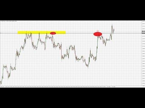 cum se face euro rapid